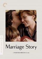 Manželská historie