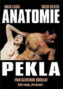 Anatomie pekla
